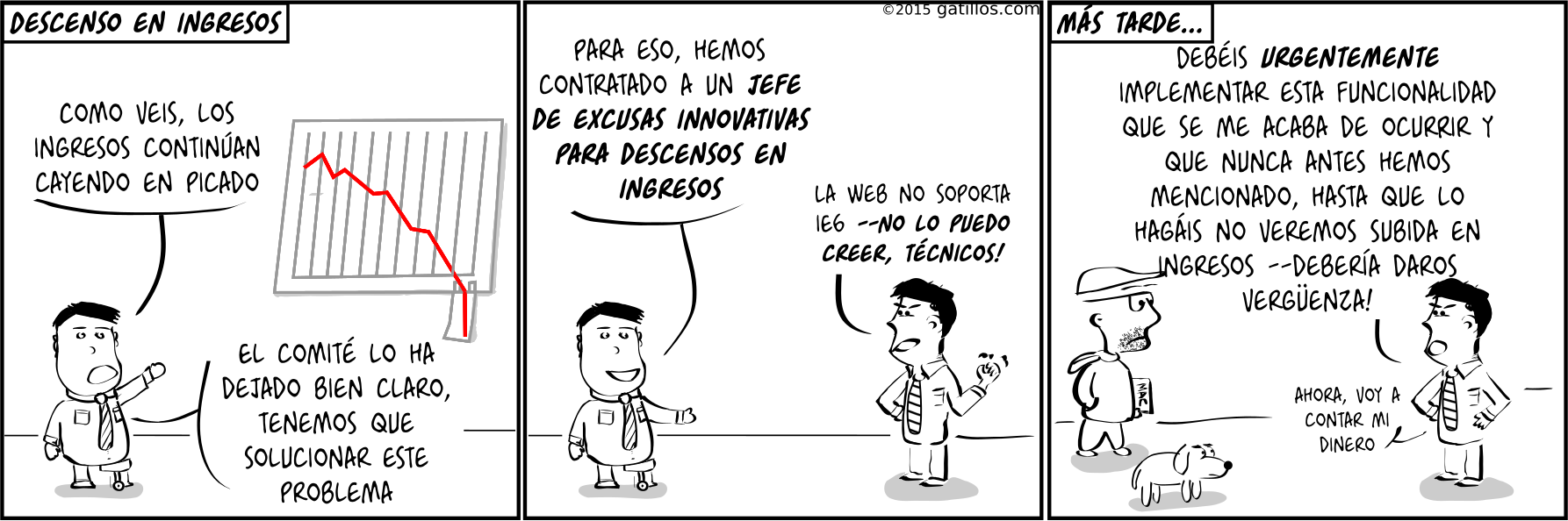 Paul the innovator (78): Descenso en ingresos